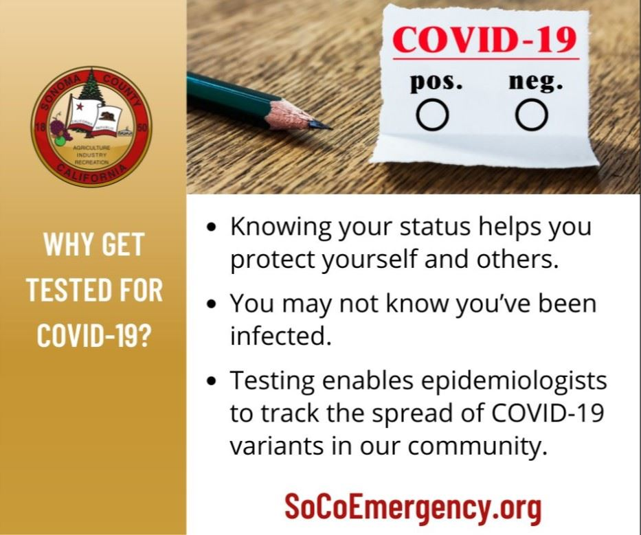 Why Get Tested for COVID-19