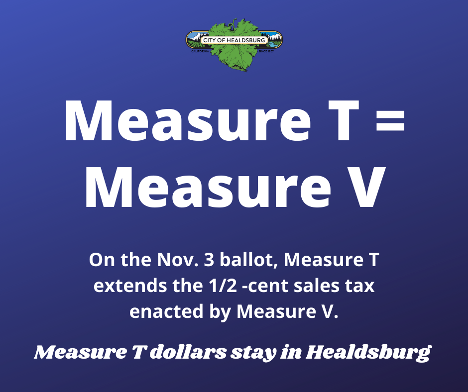 Measure T extends half-cent sales tax enacted by Measure V.